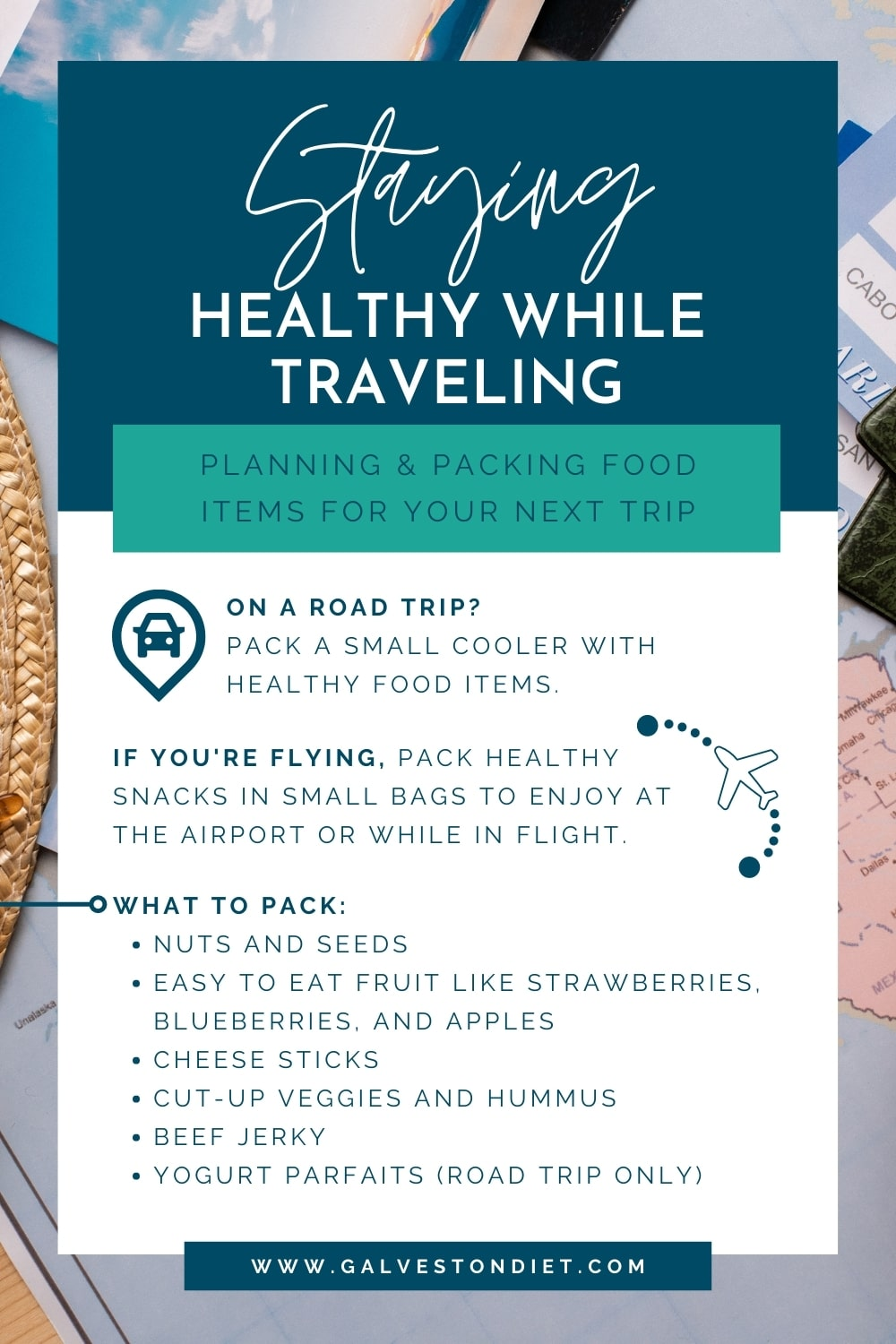 """Infographic titled """"Staying Healthy While Traveling"""" which outlines the contents of the post."""